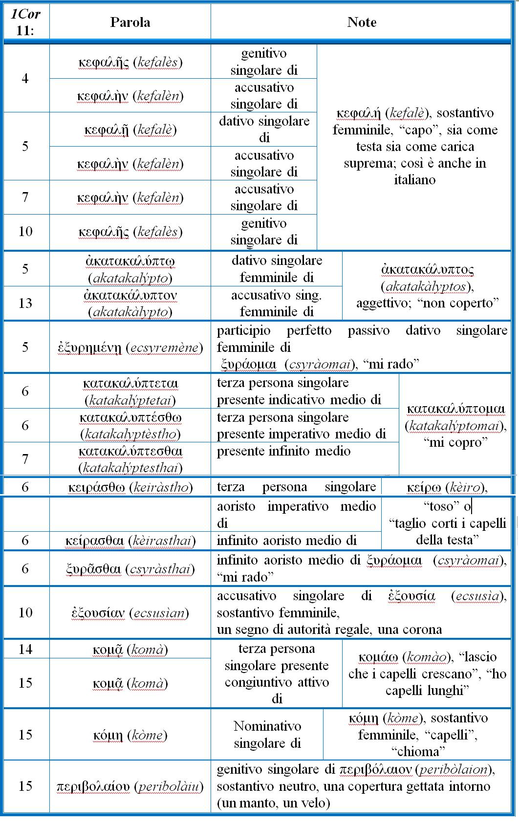a schema